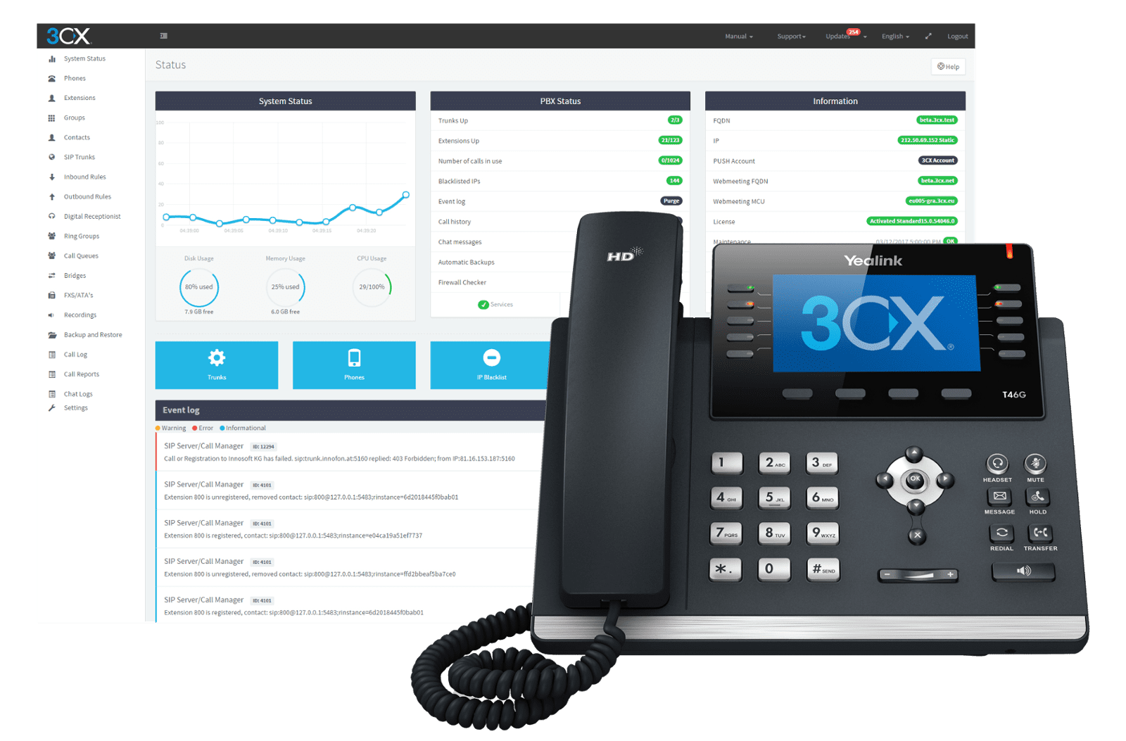 VoIP (Voice over IP provider)   SproutTel – Business VoIP